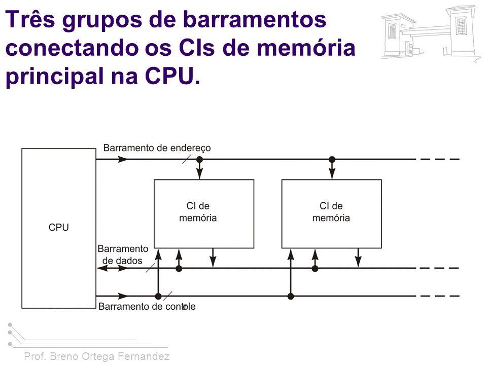 Prof. Breno Ortega Fernandez Três grupos de barramentos conectando os CIs de memória principal na CPU.