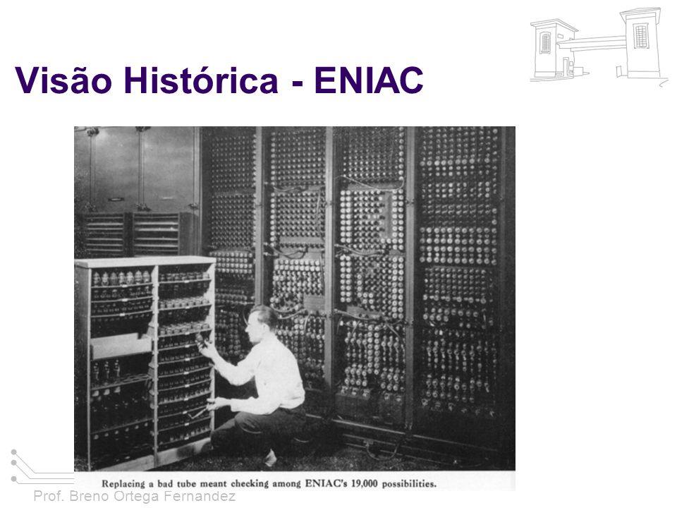Prof. Breno Ortega Fernandez Exemplo: Forno Microondas