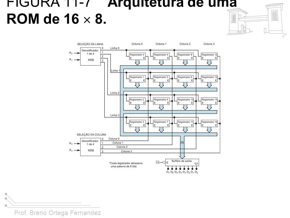 Prof. Breno Ortega Fernandez FIGURA 11-7 Arquitetura de uma ROM de 16 8.