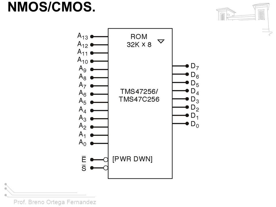 Prof. Breno Ortega Fernandez FIGURA 11-10 Símbolo lógico para a MROM TMS47256 fabricada com a tecnologia NMOS/CMOS.