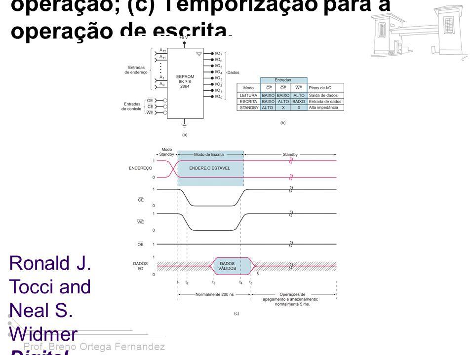 Prof. Breno Ortega Fernandez FIGURA 11-13 (a) Símbolo lógico para a EEPROM 2864; (b) Modos de operação; (c) Temporização para a operação de escrita. R