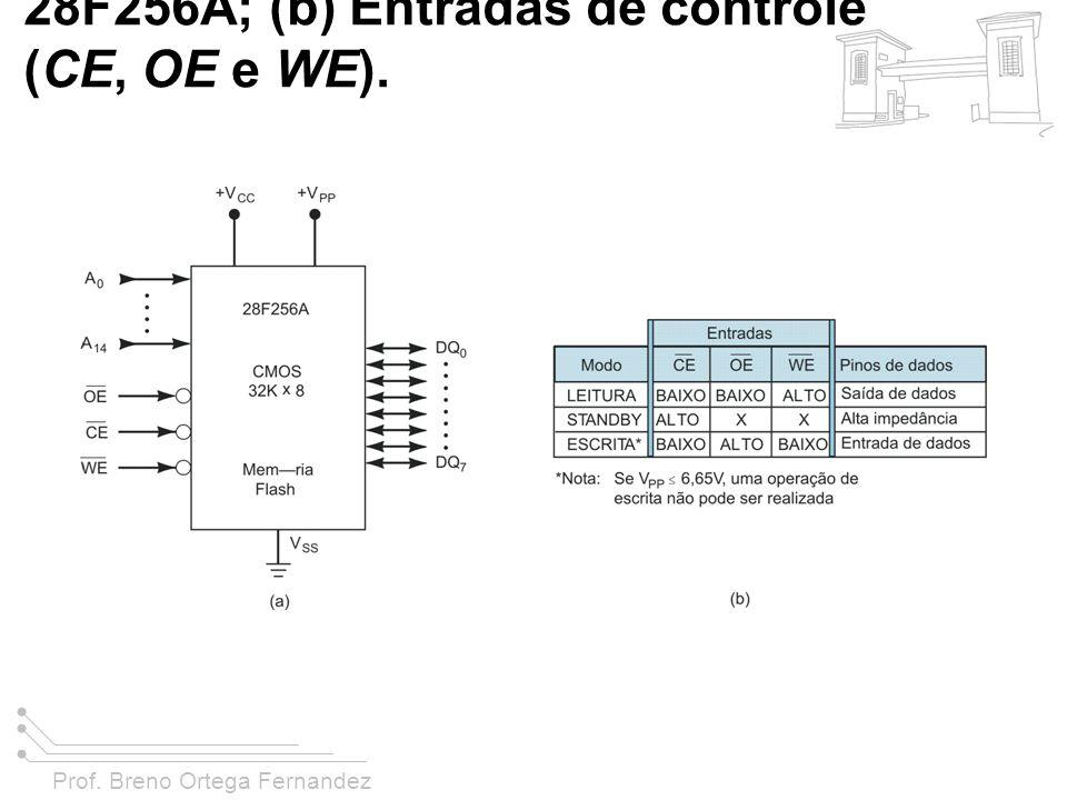 Prof. Breno Ortega Fernandez FIGURA 11-15 (a) Símbolo lógico para o chip de memória flash 28F256A; (b) Entradas de controle (CE, OE e WE).