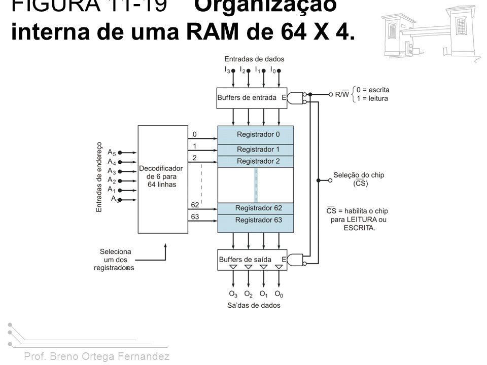 Prof. Breno Ortega Fernandez FIGURA 11-19 Organização interna de uma RAM de 64 X 4.