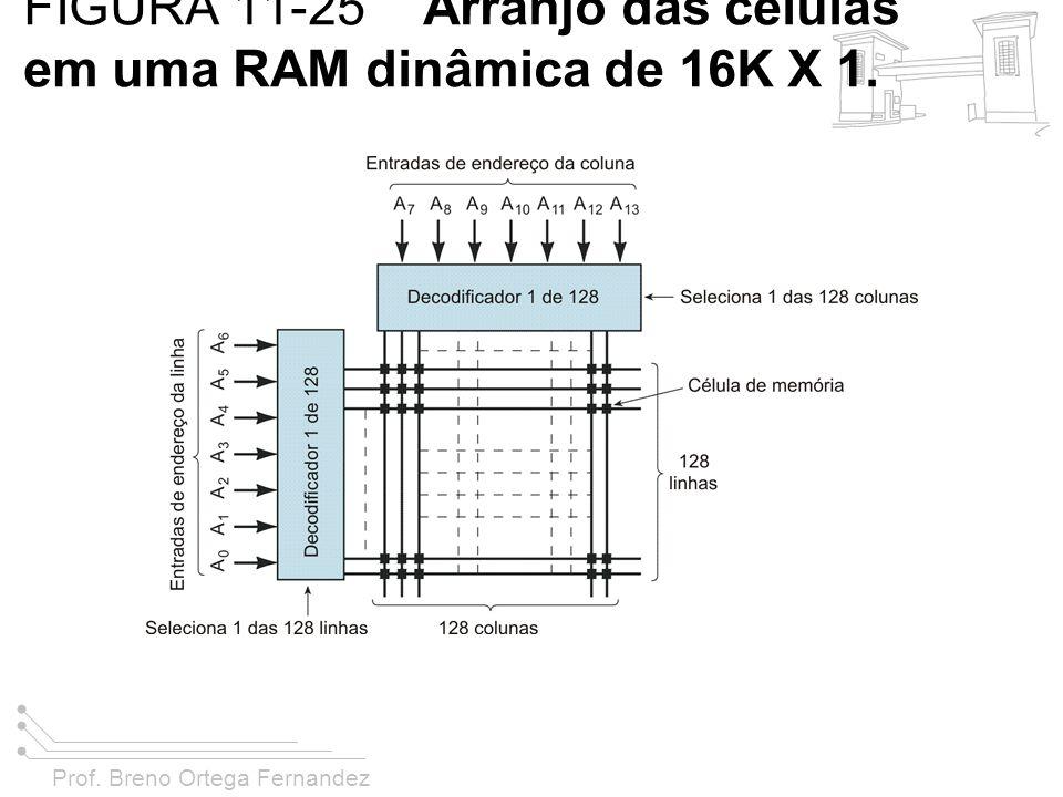 Prof. Breno Ortega Fernandez FIGURA 11-25 Arranjo das células em uma RAM dinâmica de 16K X 1.