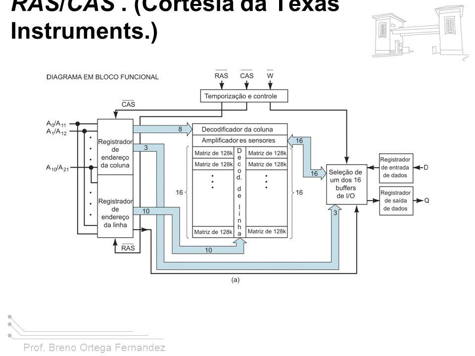 Prof. Breno Ortega Fernandez FIGURA 11-27 (a) Arquitetura simplificada da DRAM TMS44100 de 4M 1; (b) Temporização de RAS/CAS. (Cortesia da Texas Instr