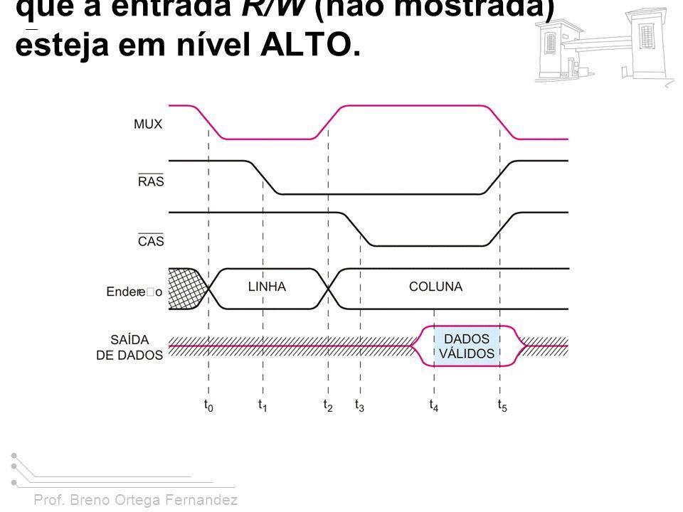 Prof. Breno Ortega Fernandez FIGURA 11-30 Comportamento dos sinais na operação de leitura em uma RAM dinâmica. Supondo que a entrada R/W (não mostrada