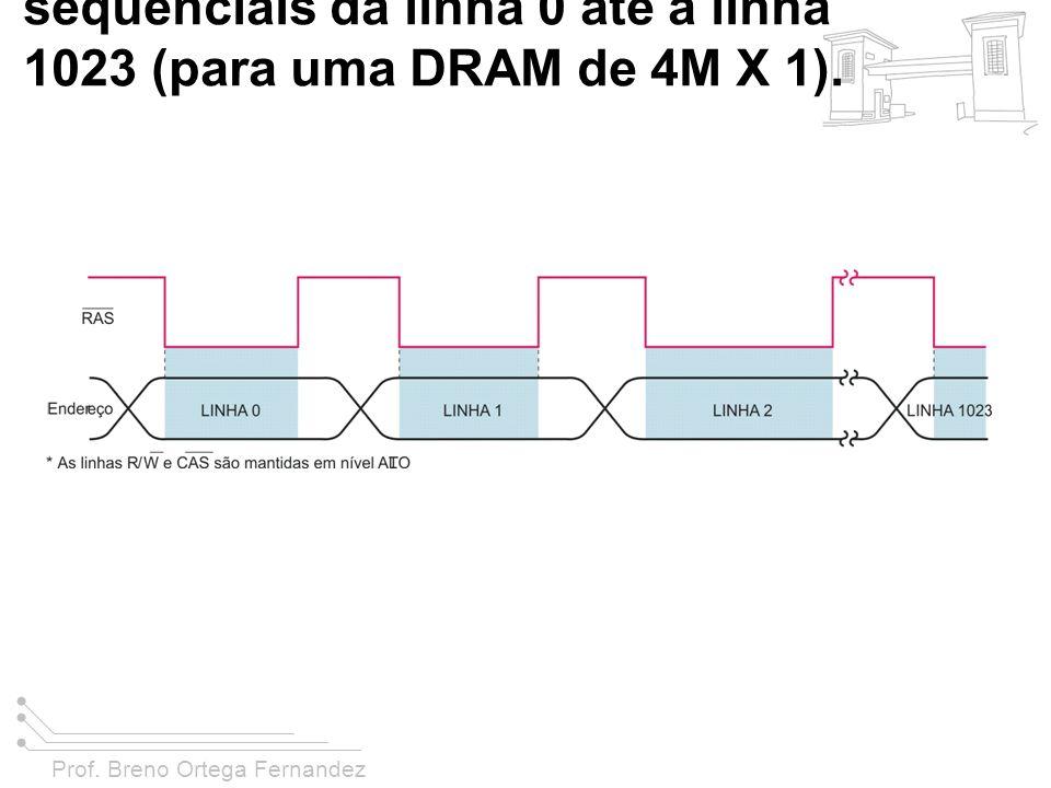 Prof. Breno Ortega Fernandez FIGURA 11-32 O método de refresh apenas com RAS usa apenas o sinal de RAS para carregar o endereço da linha na DRAM para
