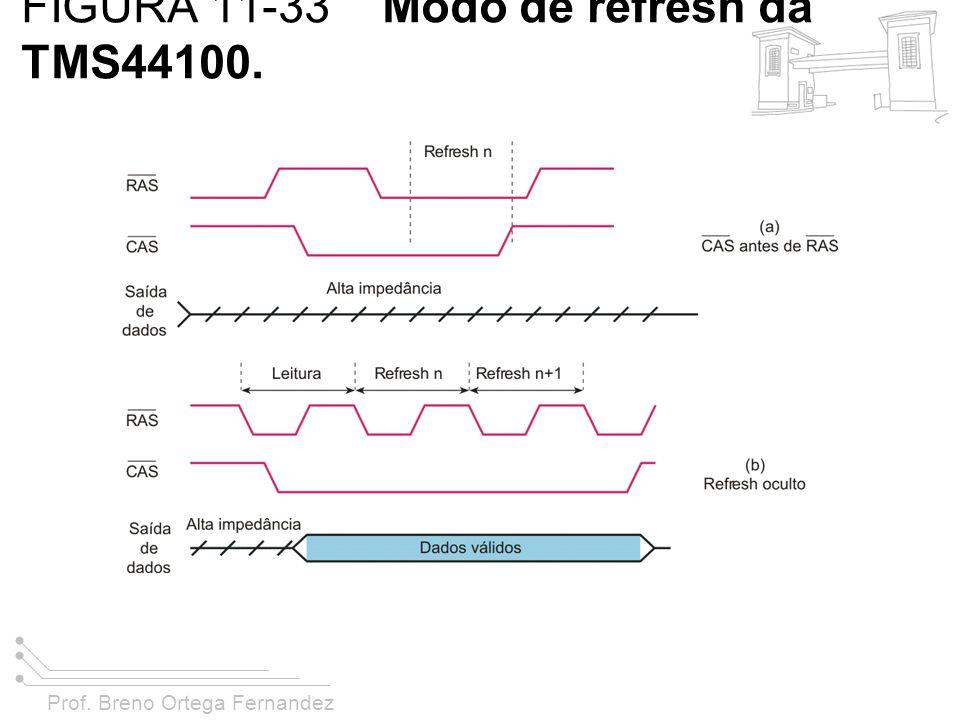 Prof. Breno Ortega Fernandez FIGURA 11-33 Modo de refresh da TMS44100.