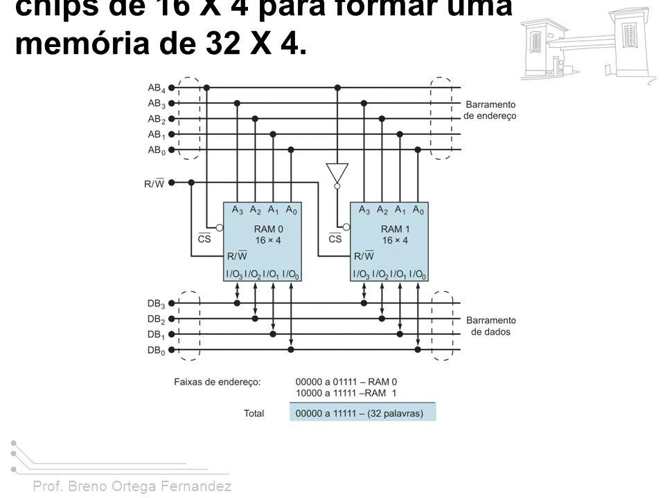 Prof. Breno Ortega Fernandez FIGURA 11-36 Combinando dois chips de 16 X 4 para formar uma memória de 32 X 4.