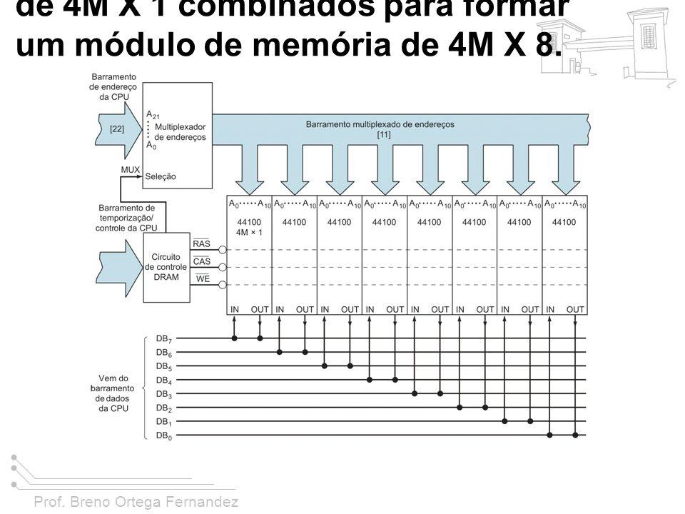 Prof. Breno Ortega Fernandez FIGURA 11-40 Oito chips DRAM de 4M X 1 combinados para formar um módulo de memória de 4M X 8.