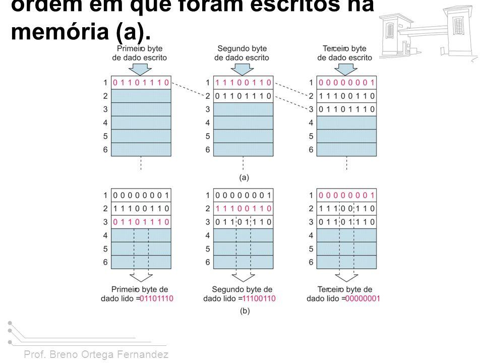 Prof. Breno Ortega Fernandez FIGURA 11-41 Na memória FIFO, os dados são lidos (b) na mesma ordem em que foram escritos na memória (a).