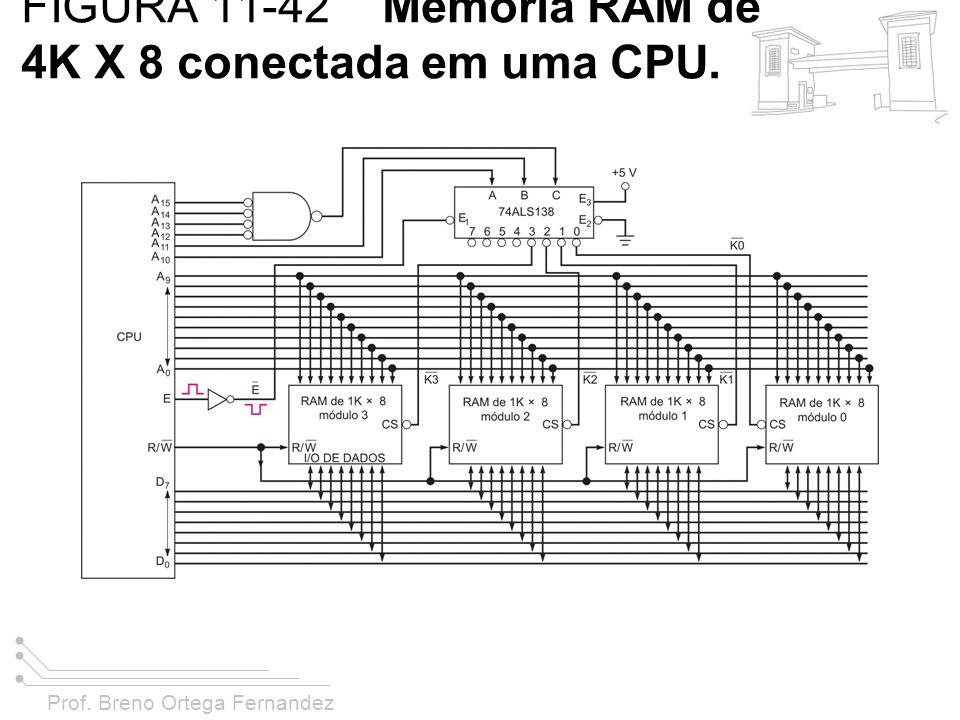 Prof. Breno Ortega Fernandez FIGURA 11-42 Memória RAM de 4K X 8 conectada em uma CPU.
