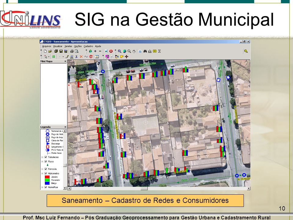 Prof. Msc Luiz Fernando – Pós Graduação Geoprocessamento para Gestão Urbana e Cadastramento Rural 10 SIG na Gestão Municipal Saneamento – Cadastro de