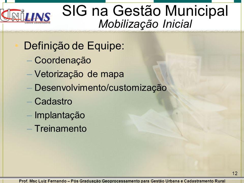 Prof. Msc Luiz Fernando – Pós Graduação Geoprocessamento para Gestão Urbana e Cadastramento Rural 12 SIG na Gestão Municipal Mobilização Inicial Defin