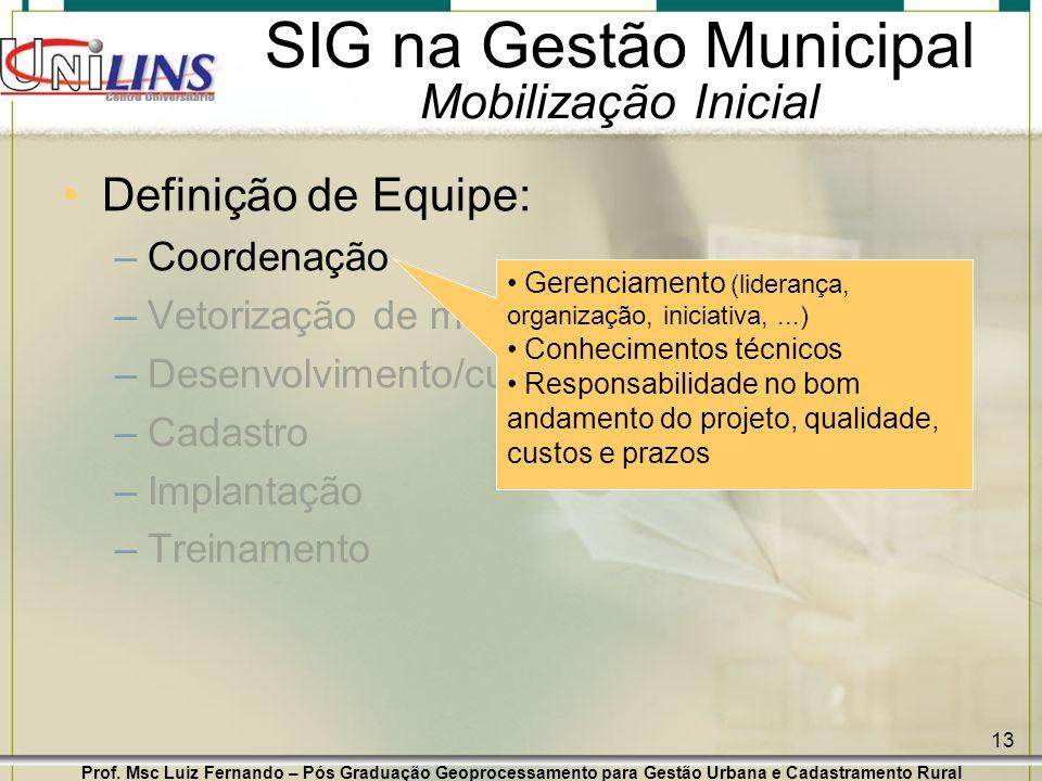 Prof. Msc Luiz Fernando – Pós Graduação Geoprocessamento para Gestão Urbana e Cadastramento Rural 13 SIG na Gestão Municipal Mobilização Inicial Defin