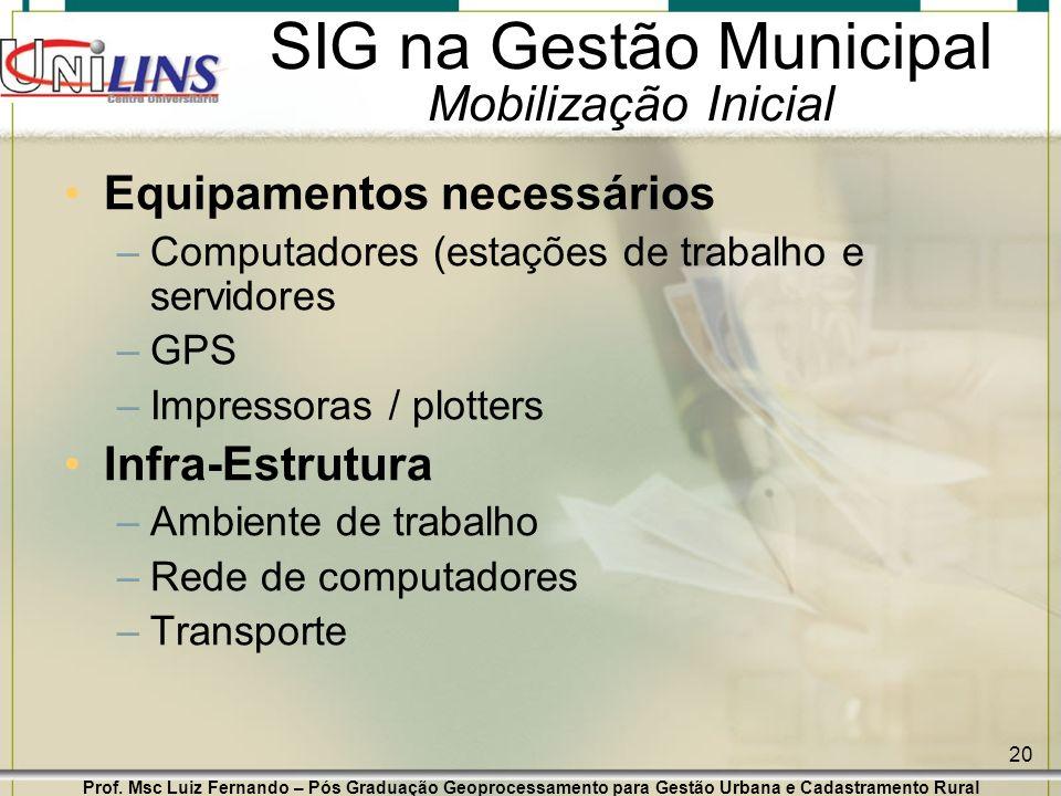 Prof. Msc Luiz Fernando – Pós Graduação Geoprocessamento para Gestão Urbana e Cadastramento Rural 20 SIG na Gestão Municipal Mobilização Inicial Equip