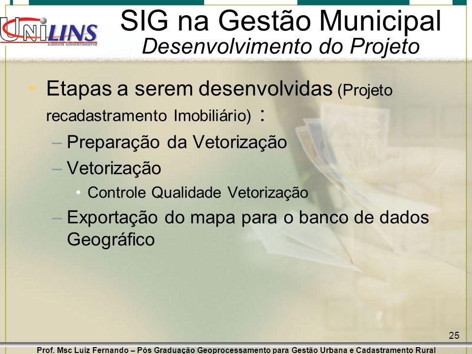Prof. Msc Luiz Fernando – Pós Graduação Geoprocessamento para Gestão Urbana e Cadastramento Rural 25 SIG na Gestão Municipal Desenvolvimento do Projet