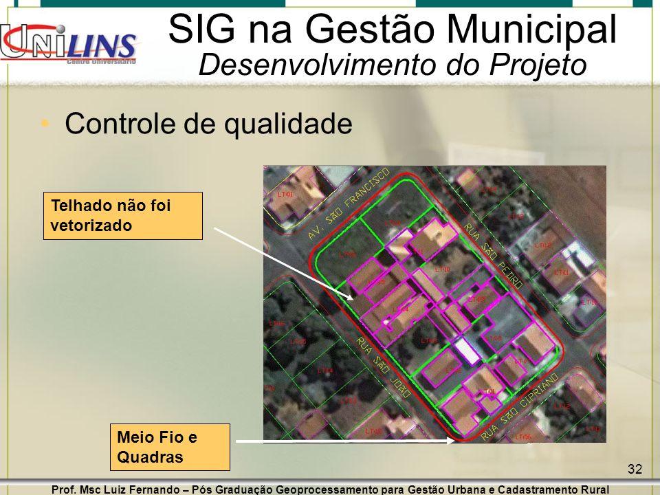 Prof. Msc Luiz Fernando – Pós Graduação Geoprocessamento para Gestão Urbana e Cadastramento Rural 32 SIG na Gestão Municipal Desenvolvimento do Projet