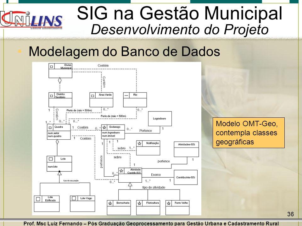 Prof. Msc Luiz Fernando – Pós Graduação Geoprocessamento para Gestão Urbana e Cadastramento Rural 36 SIG na Gestão Municipal Desenvolvimento do Projet