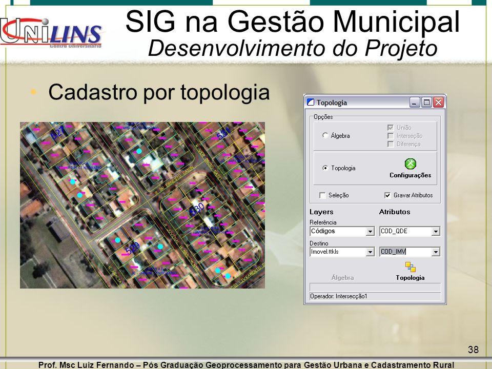 Prof. Msc Luiz Fernando – Pós Graduação Geoprocessamento para Gestão Urbana e Cadastramento Rural 38 SIG na Gestão Municipal Desenvolvimento do Projet