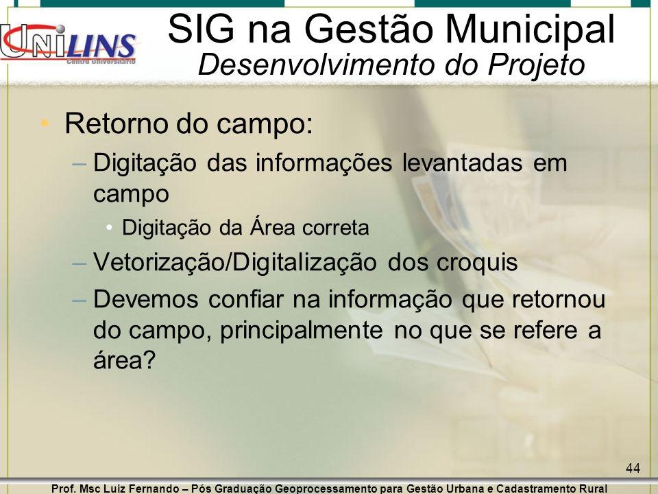 Prof. Msc Luiz Fernando – Pós Graduação Geoprocessamento para Gestão Urbana e Cadastramento Rural 44 SIG na Gestão Municipal Desenvolvimento do Projet
