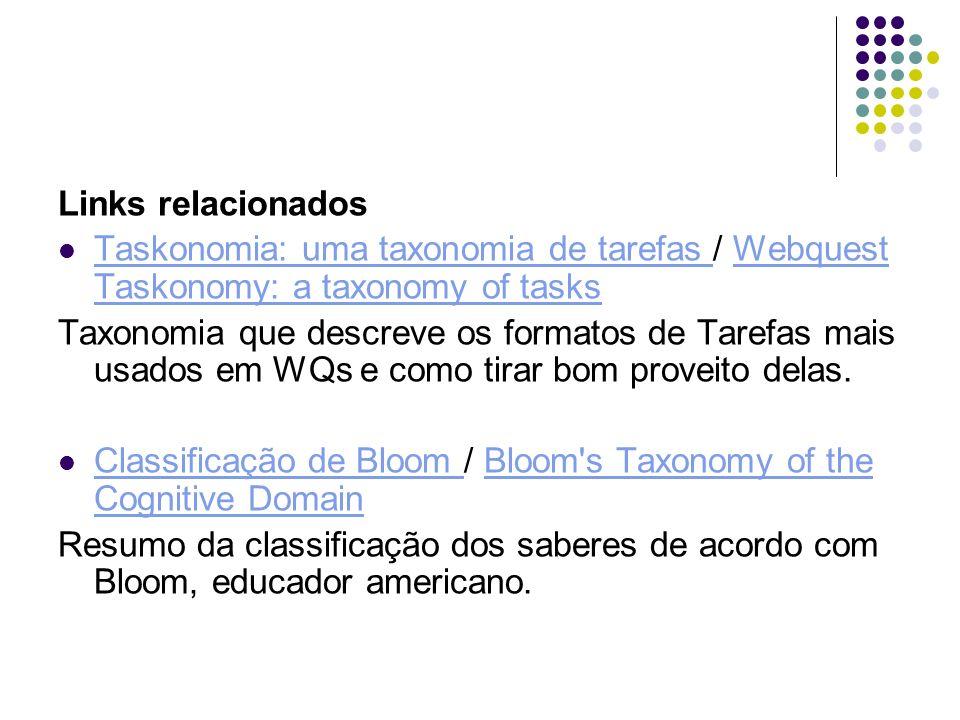 Links relacionados Taskonomia: uma taxonomia de tarefas / Webquest Taskonomy: a taxonomy of tasks Taskonomia: uma taxonomia de tarefas Webquest Taskon