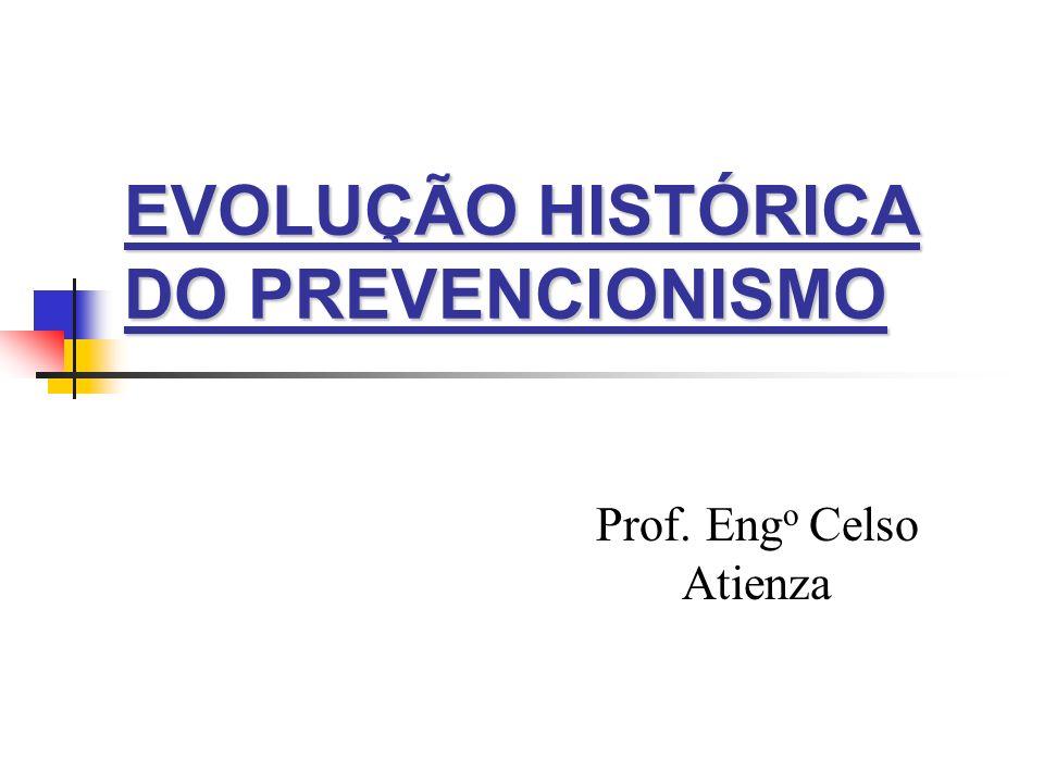 EVOLUÇÃO HISTÓRICA DO PREVENCIONISMO Prof. Eng o Celso Atienza