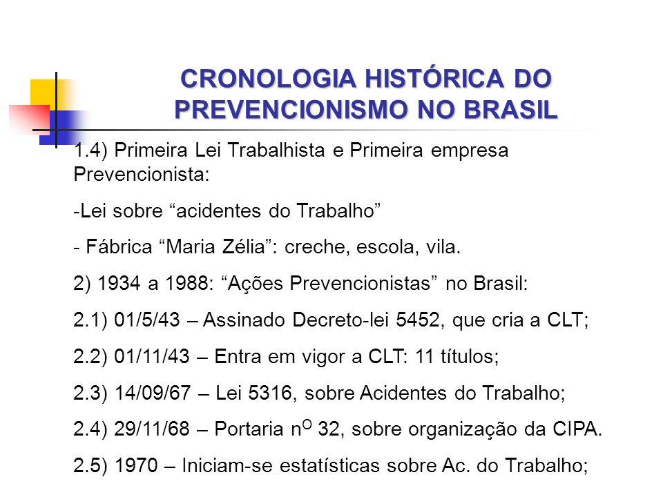 CRONOLOGIA HISTÓRICA DO PREVENCIONISMO NO BRASIL 1.4) Primeira Lei Trabalhista e Primeira empresa Prevencionista: -Lei sobre acidentes do Trabalho - F