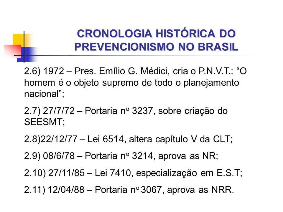 CRONOLOGIA HISTÓRICA DO PREVENCIONISMO NO BRASIL 2.6) 1972 – Pres. Emílio G. Médici, cria o P.N.V.T.: O homem é o objeto supremo de todo o planejament