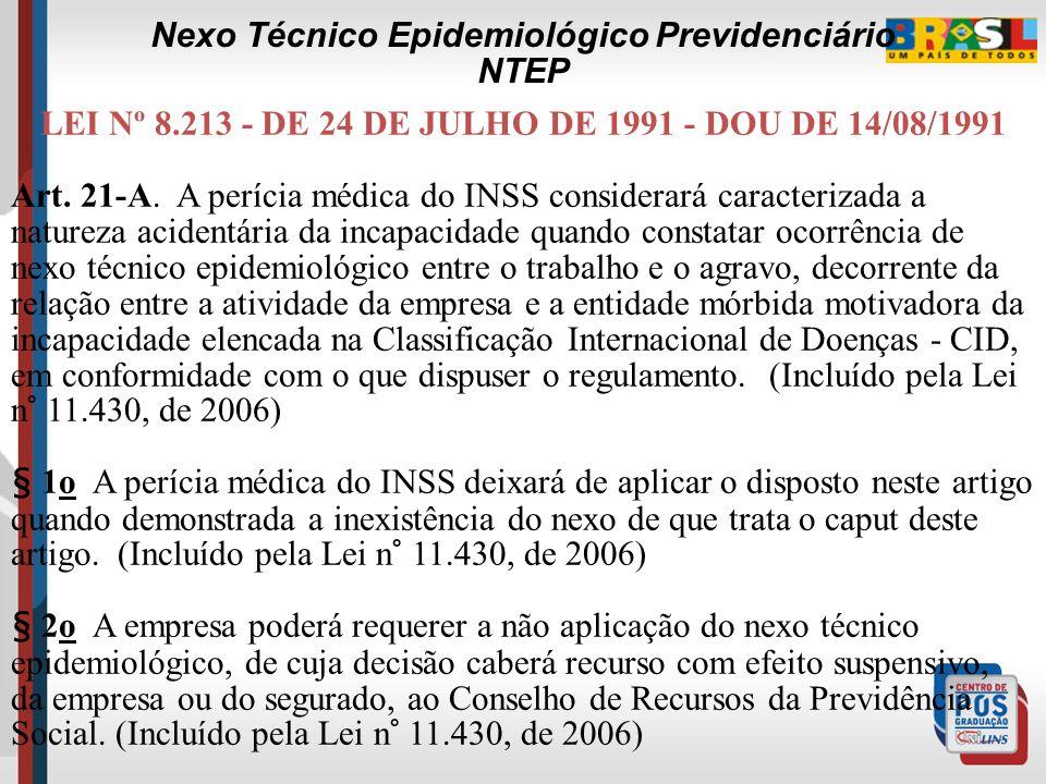 INSTITUIÇÃO DO NTEP A partir da vigência do Art. 21-A da Lei 8.213/91 (incluído pela Lei 11.430/2006); Regulamentação pela edição do Decreto 6.042/200