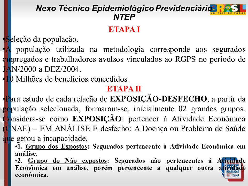 Nexo Técnico Epidemiológico Previdenciário NTEP Doentes (a) Doentes (c) Não doentes (d) Não doentes (b) Expostos Não expostos População ETAPA I ETAPA