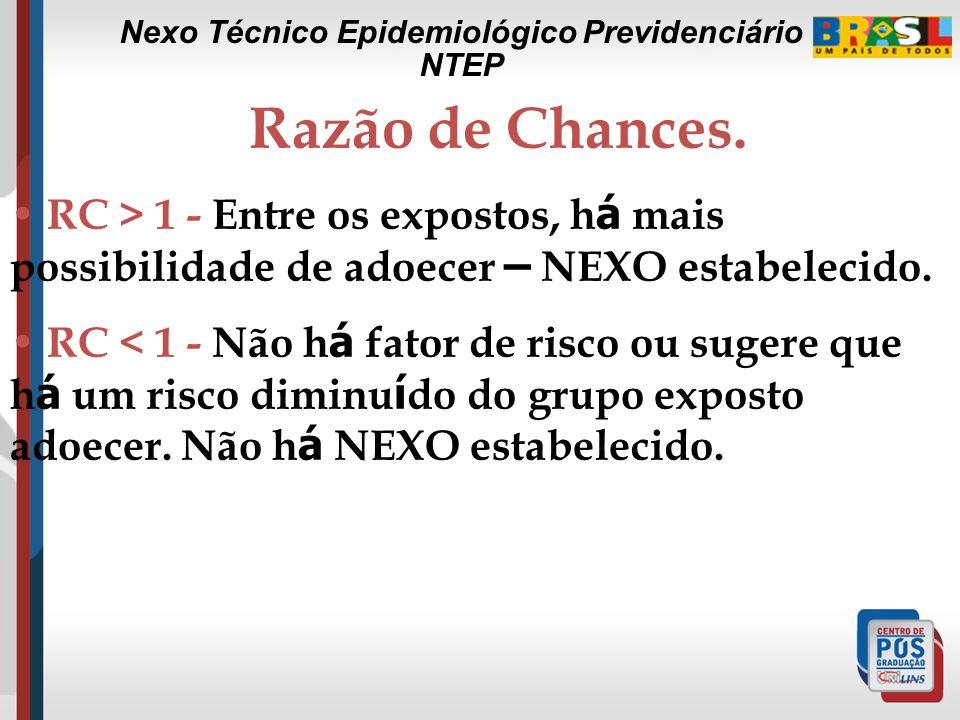 Nexo Técnico Epidemiológico Previdenciário NTEP dc NÃO EXPOSTOS – outro CNAE b a EXPOSTOS- CNAE (x) Outro CID CID (y) em análise = Razão de Chances(RC
