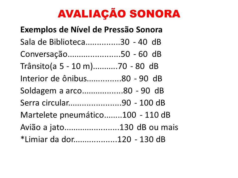 AVALIAÇÃO SONORA Exemplos de Nível de Pressão Sonora Sala de Biblioteca...............30 - 40 dB Conversação.......................50 - 60 dB Trânsito