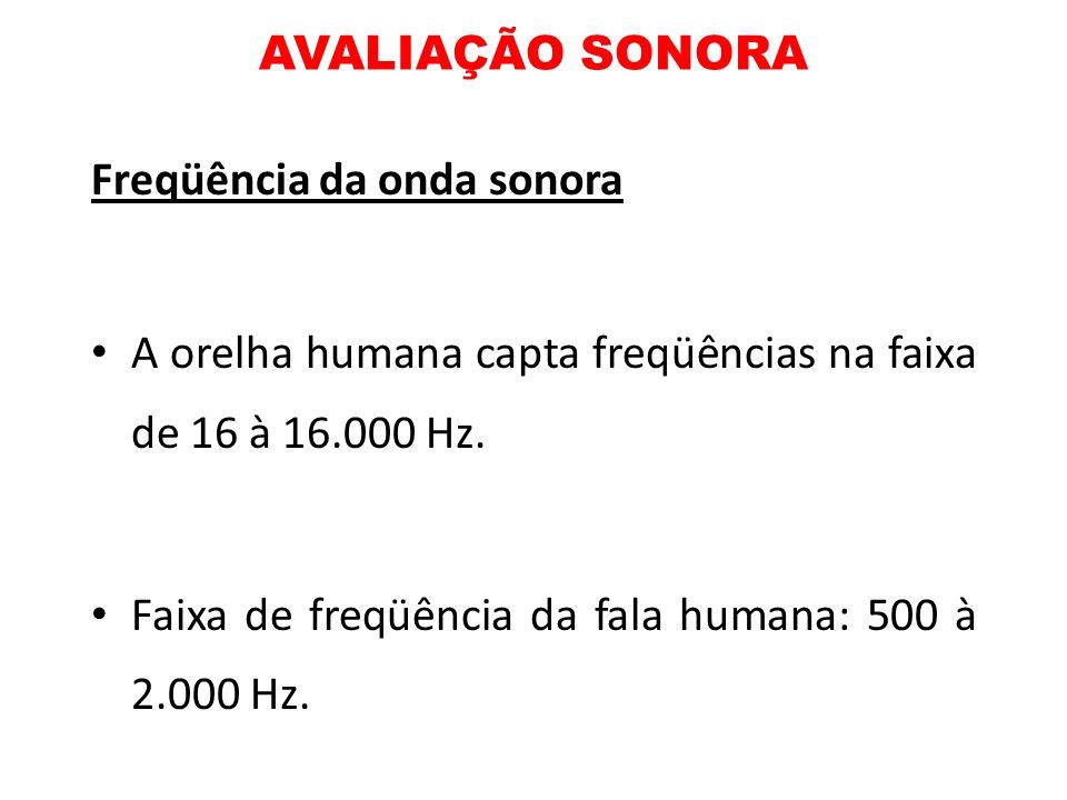 AVALIAÇÃO SONORA Freqüência da onda sonora A orelha humana capta freqüências na faixa de 16 à 16.000 Hz. Faixa de freqüência da fala humana: 500 à 2.0