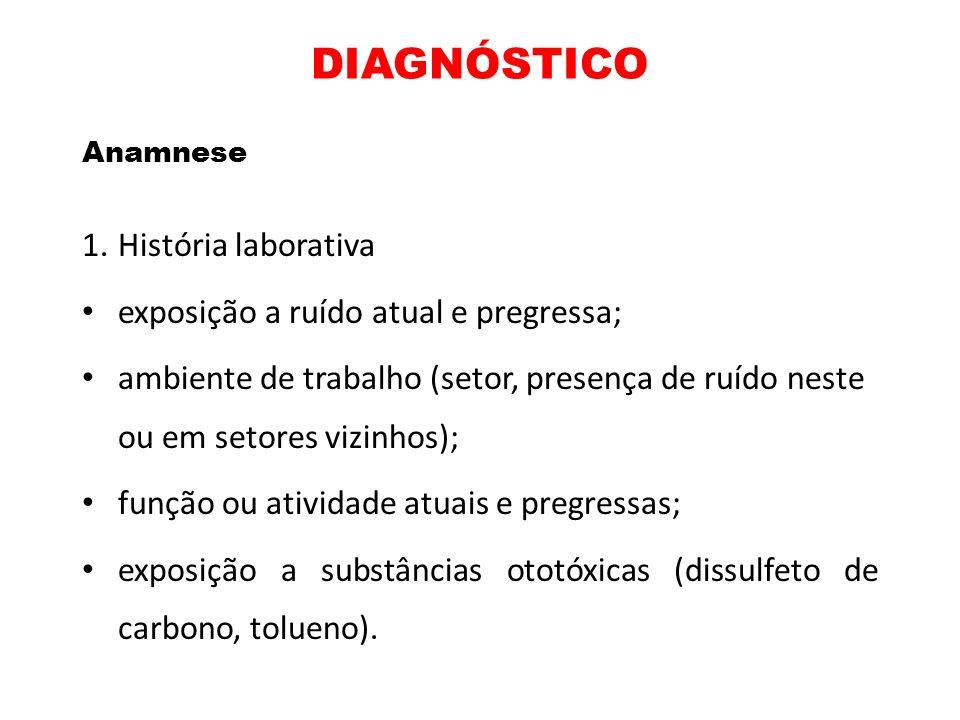 DIAGNÓSTICO Anamnese 1.História laborativa exposição a ruído atual e pregressa; ambiente de trabalho (setor, presença de ruído neste ou em setores viz