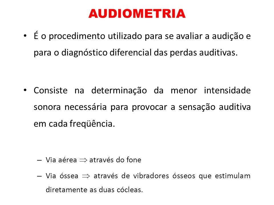 AUDIOMETRIA É o procedimento utilizado para se avaliar a audição e para o diagnóstico diferencial das perdas auditivas. Consiste na determinação da me
