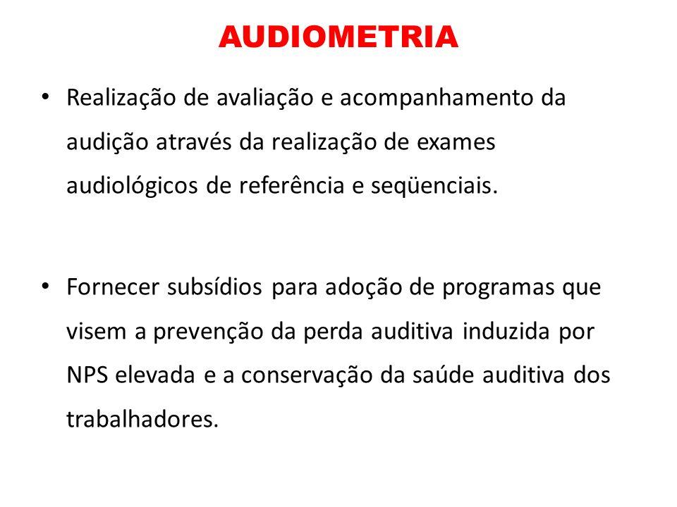AUDIOMETRIA Realização de avaliação e acompanhamento da audição através da realização de exames audiológicos de referência e seqüenciais. Fornecer sub