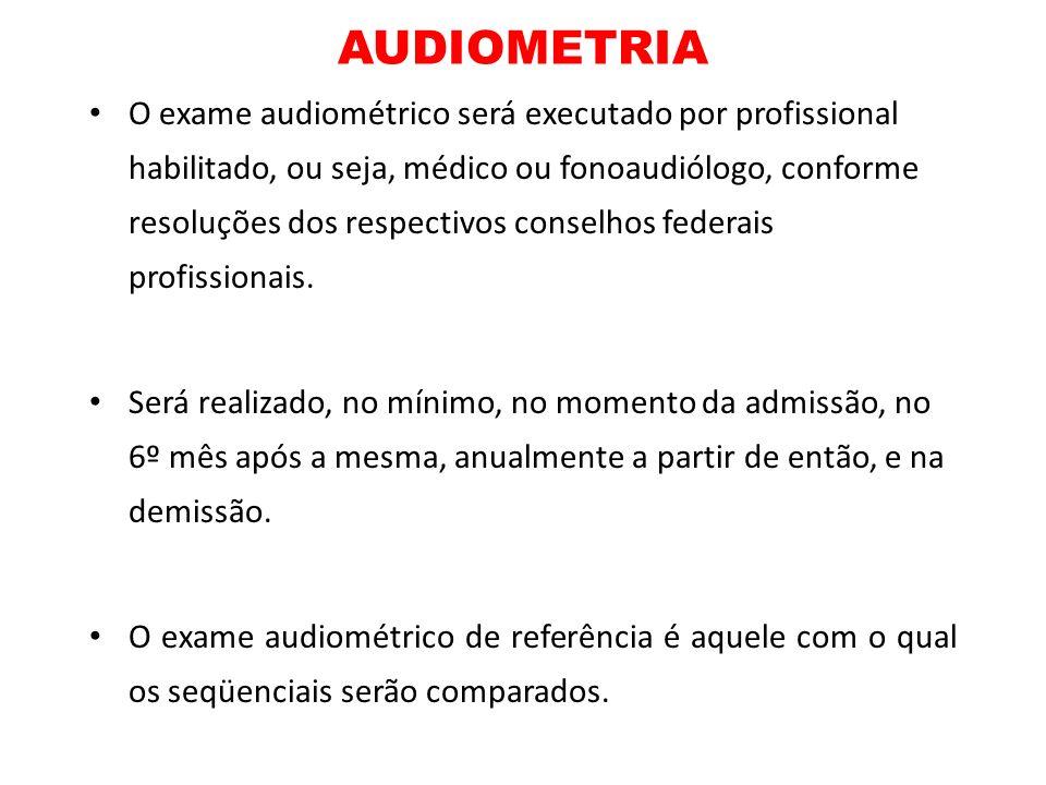 AUDIOMETRIA O exame audiométrico será executado por profissional habilitado, ou seja, médico ou fonoaudiólogo, conforme resoluções dos respectivos con