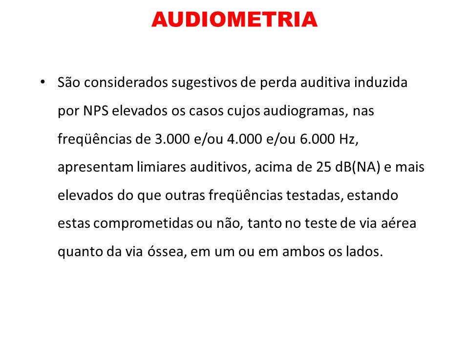 AUDIOMETRIA São considerados sugestivos de perda auditiva induzida por NPS elevados os casos cujos audiogramas, nas freqüências de 3.000 e/ou 4.000 e/