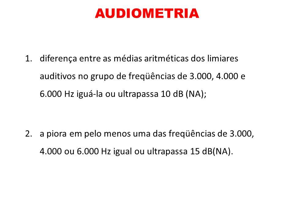AUDIOMETRIA 1.diferença entre as médias aritméticas dos limiares auditivos no grupo de freqüências de 3.000, 4.000 e 6.000 Hz iguá-la ou ultrapassa 10