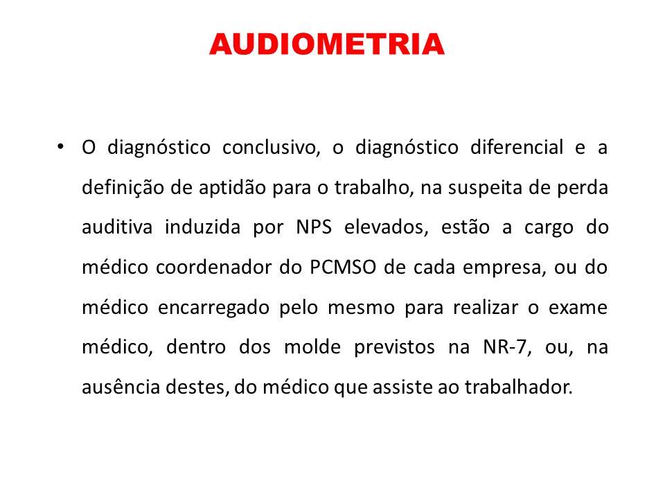 AUDIOMETRIA O diagnóstico conclusivo, o diagnóstico diferencial e a definição de aptidão para o trabalho, na suspeita de perda auditiva induzida por N