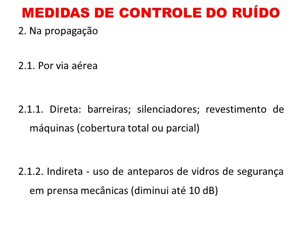 MEDIDAS DE CONTROLE DO RUÍDO 2. Na propagação 2.1. Por via aérea 2.1.1. Direta: barreiras; silenciadores; revestimento de máquinas (cobertura total ou