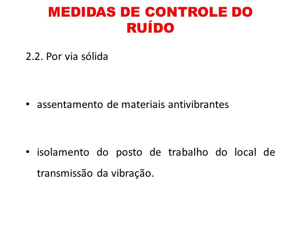 MEDIDAS DE CONTROLE DO RUÍDO 2.2. Por via sólida assentamento de materiais antivibrantes isolamento do posto de trabalho do local de transmissão da vi