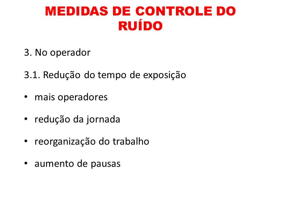 MEDIDAS DE CONTROLE DO RUÍDO 3. No operador 3.1. Redução do tempo de exposição mais operadores redução da jornada reorganização do trabalho aumento de