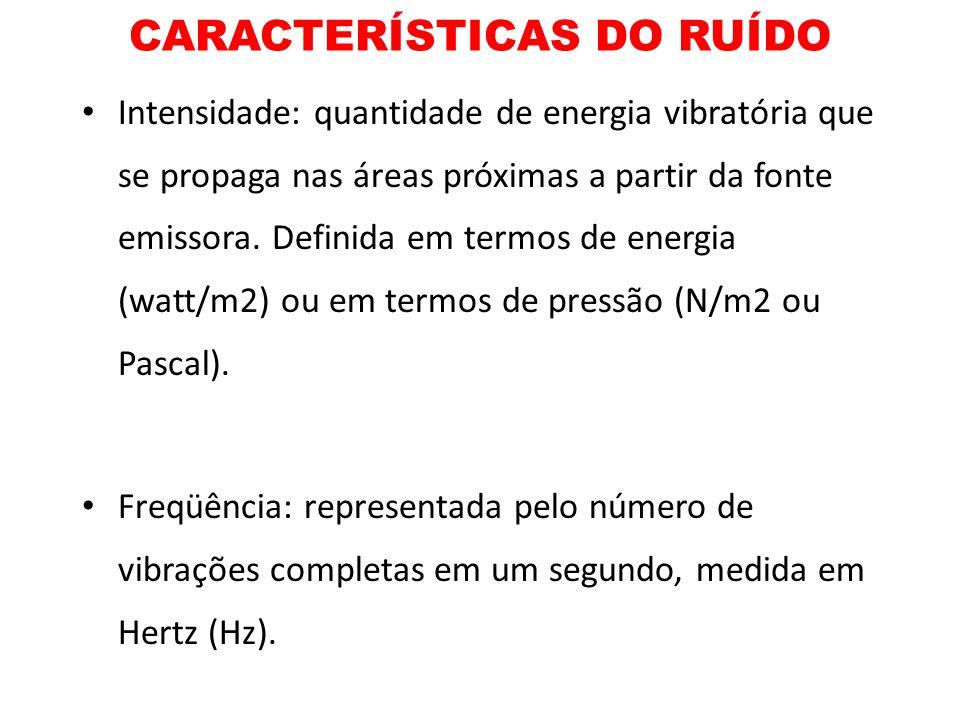 CARACTERÍSTICAS DO RUÍDO Intensidade: quantidade de energia vibratória que se propaga nas áreas próximas a partir da fonte emissora. Definida em termo