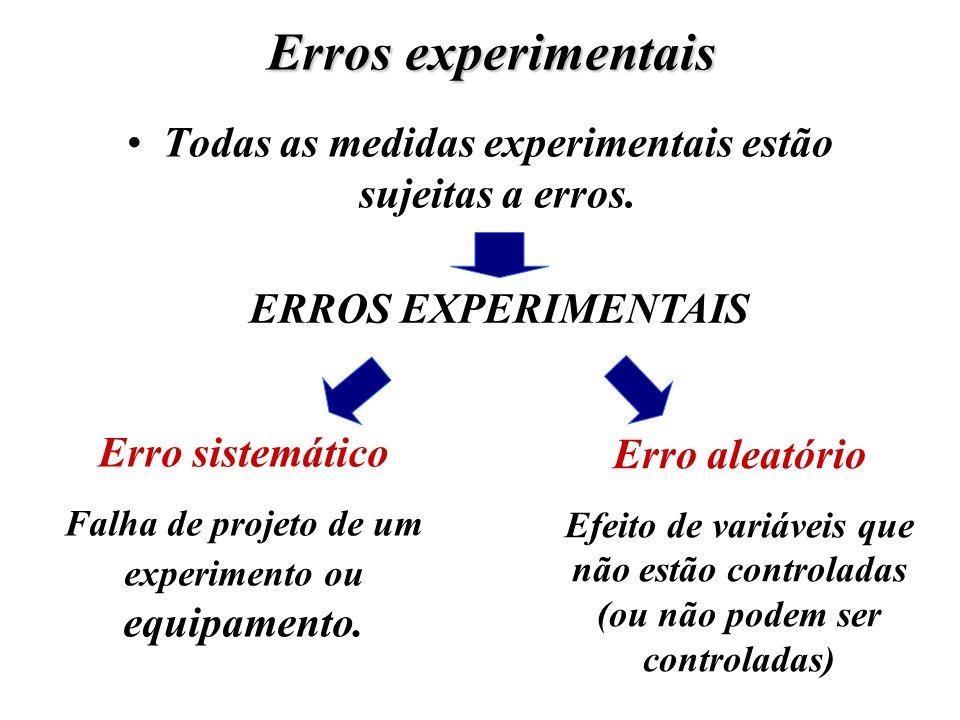 Todas as medidas experimentais estão sujeitas a erros. ERROS EXPERIMENTAIS Erro sistemático Falha de projeto de um experimento ou equipamento. Erro al