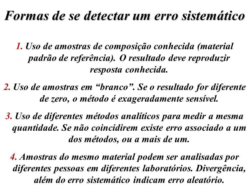 Formas de se detectar um erro sistemático 1. 1.Uso de amostras de composição conhecida (material padrão de referência). O resultado deve reproduzir re