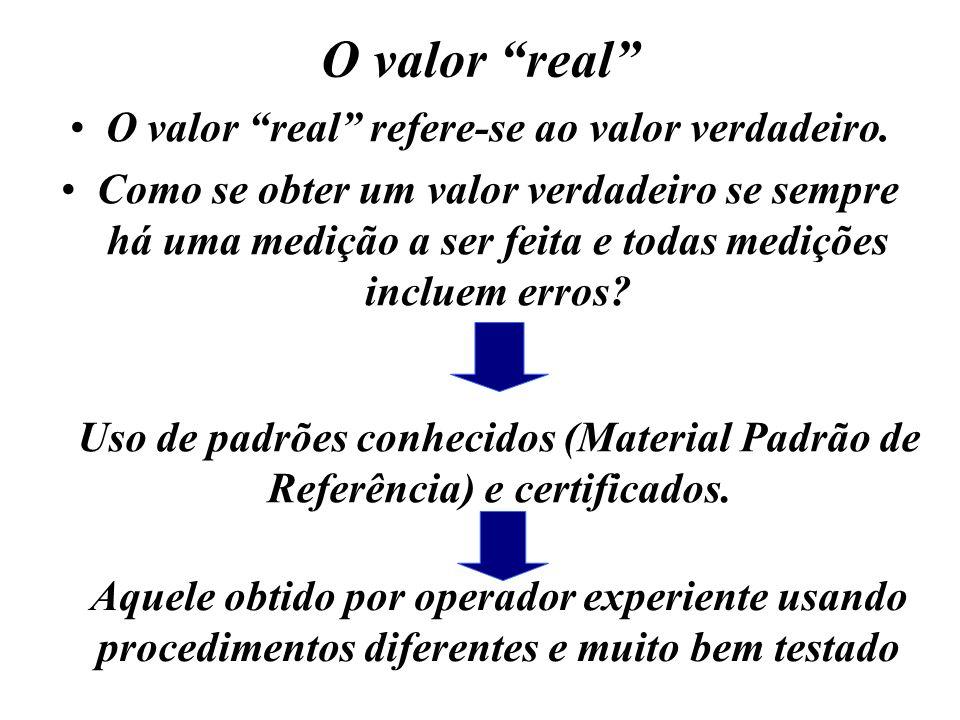 O valor real O valor real refere-se ao valor verdadeiro. Como se obter um valor verdadeiro se sempre há uma medição a ser feita e todas medições inclu