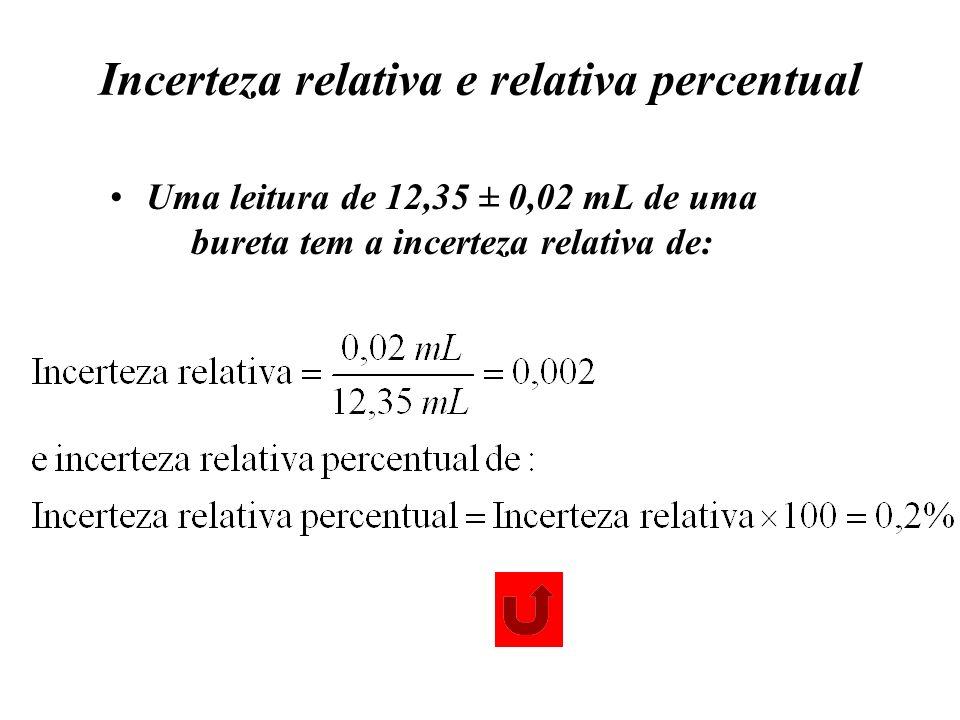 Incerteza relativa e relativa percentual Uma leitura de 12,35 ± 0,02 mL de uma bureta tem a incerteza relativa de: