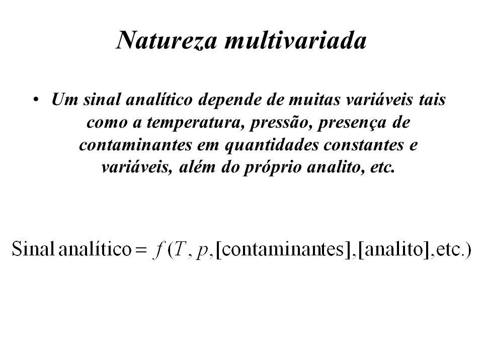 Natureza multivariada Um sinal analítico depende de muitas variáveis tais como a temperatura, pressão, presença de contaminantes em quantidades consta